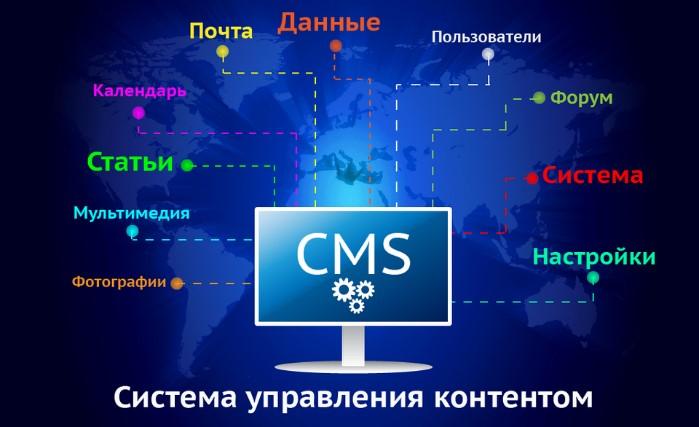 CMS для своего интернет магазина